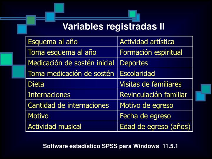 Variables registradas II