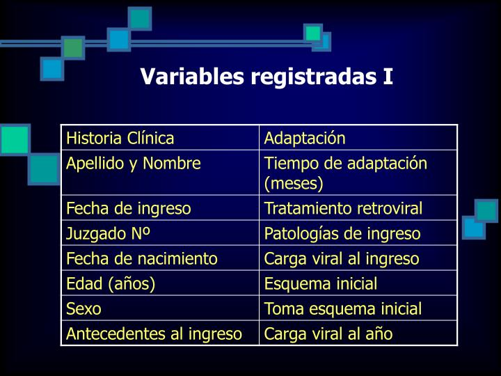 Variables registradas i