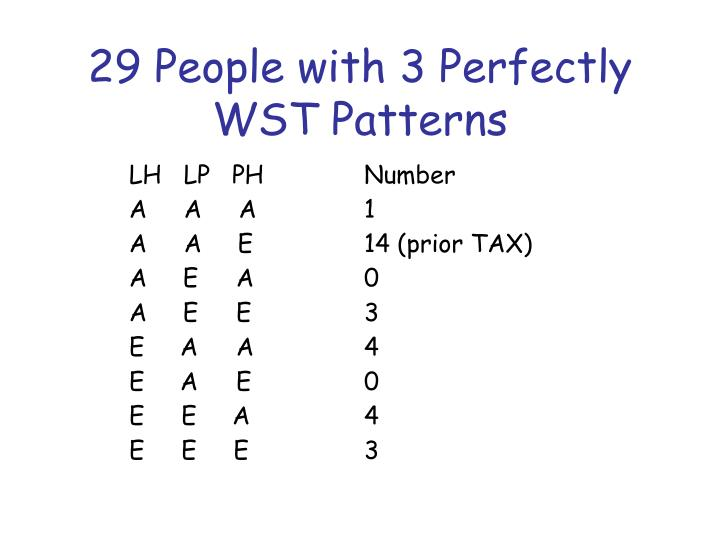 29 People with 3 Perfectly WST Patterns