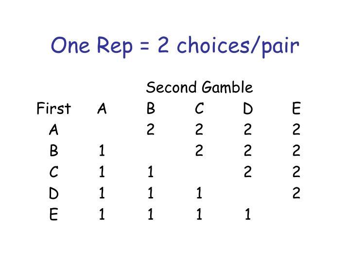 One Rep = 2 choices/pair