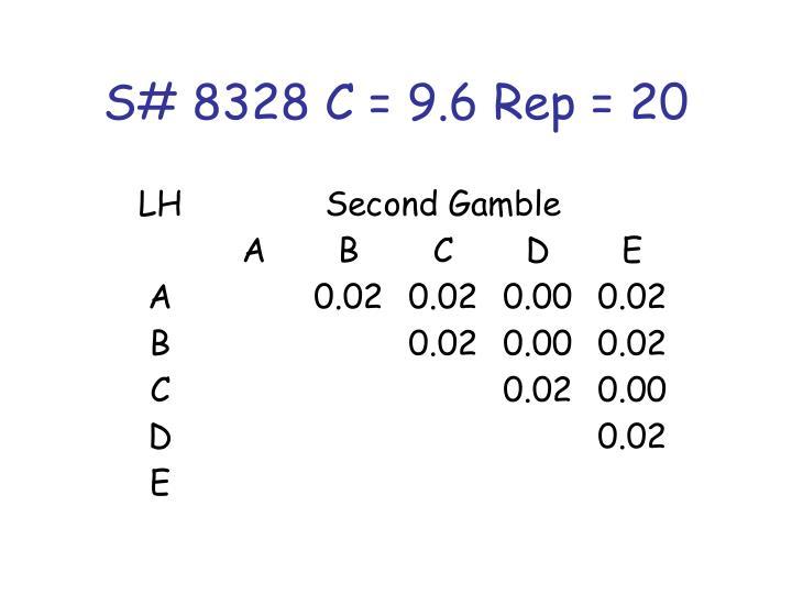S# 8328 C = 9.6 Rep = 20