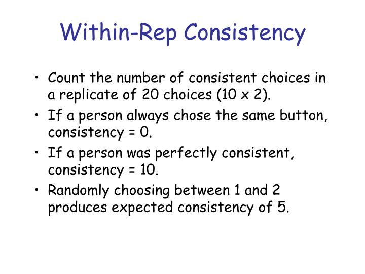 Within-Rep Consistency