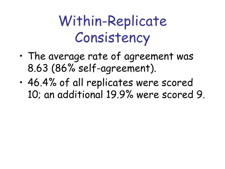 Within-Replicate Consistency
