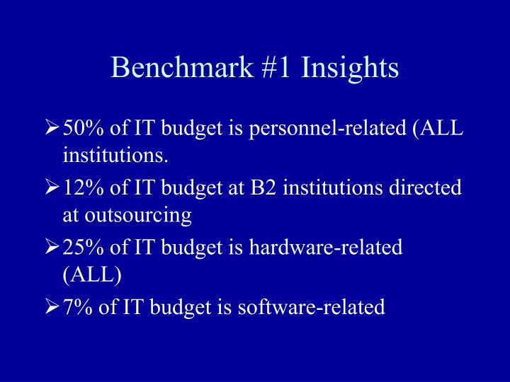 Benchmark #1 Insights