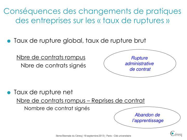 Conséquences des changements de pratiques  des entreprises sur les «taux de ruptures»