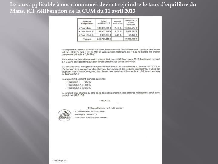 Le taux applicable à nos communes devrait rejoindre le taux d'équilibre du Mans. (CF délibération de la CUM du 11 avril 2013