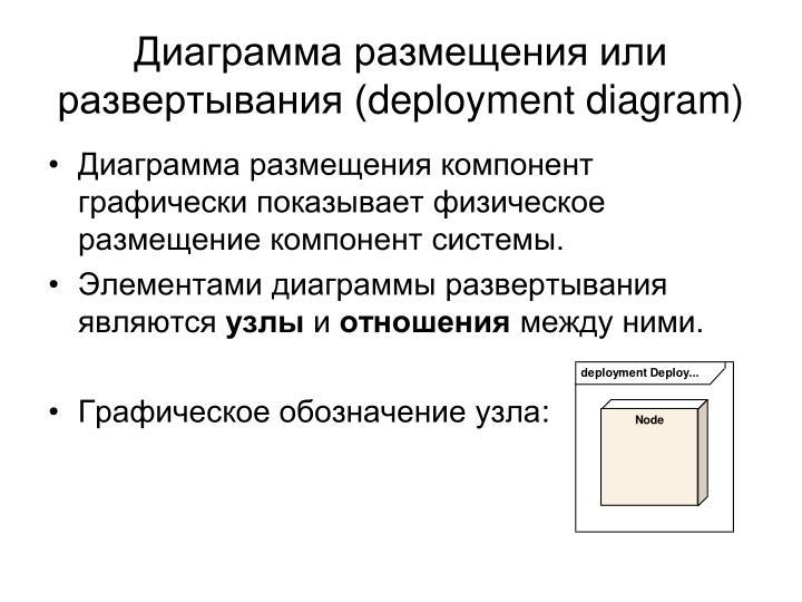 Диаграмма размещения или развертывания (