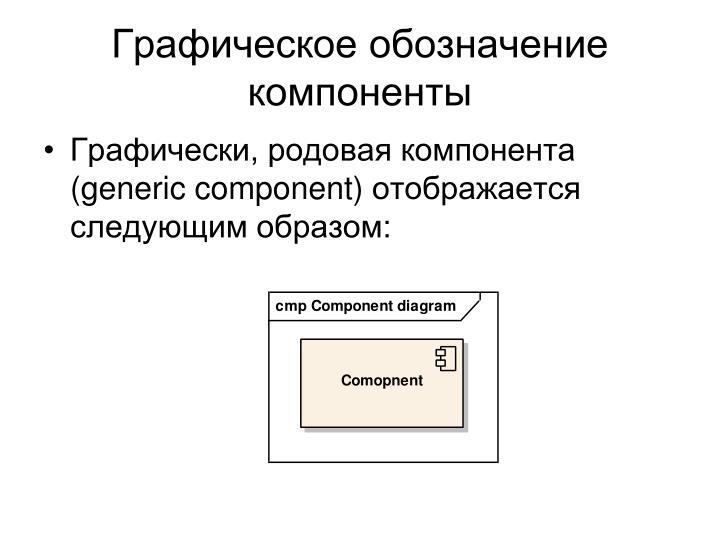 Графическое обозначение компоненты