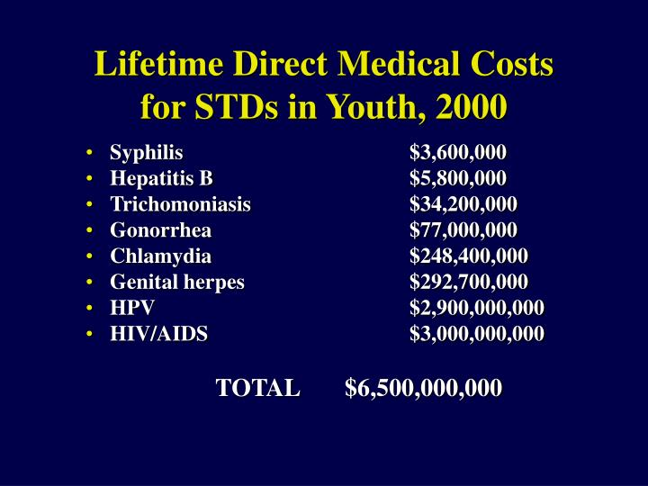 Lifetime Direct Medical Costs for STDs in Youth, 2000