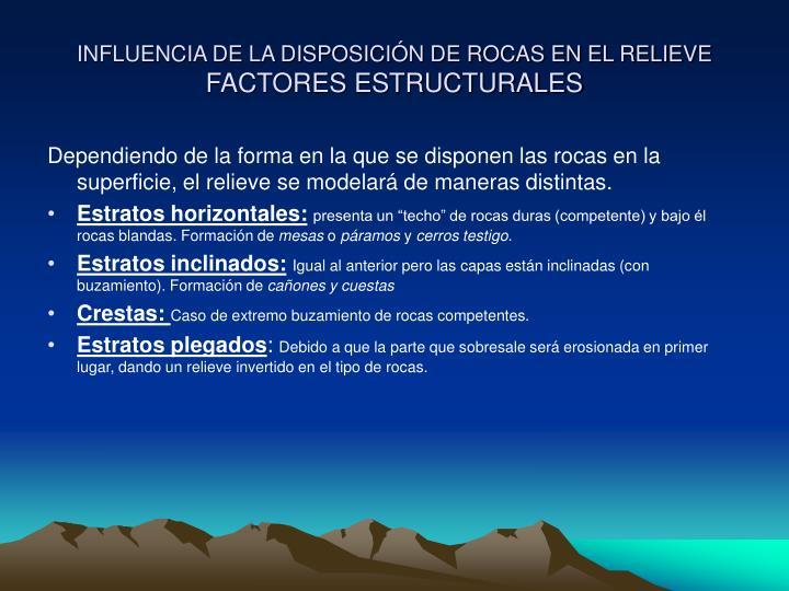 INFLUENCIA DE LA DISPOSICIÓN DE ROCAS EN EL RELIEVE