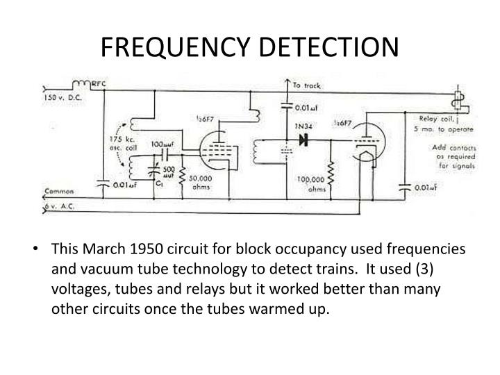 FREQUENCY DETECTION