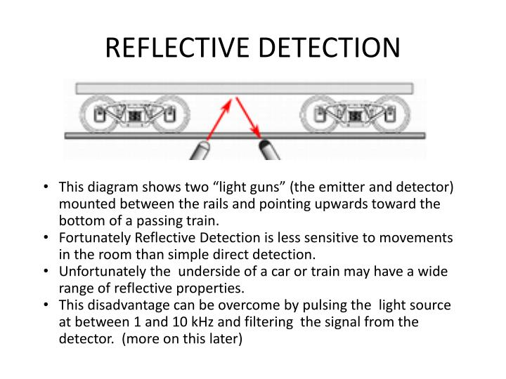 REFLECTIVE DETECTION