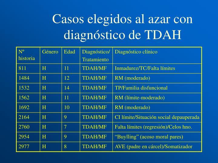 Casos elegidos al azar con diagnóstico de TDAH