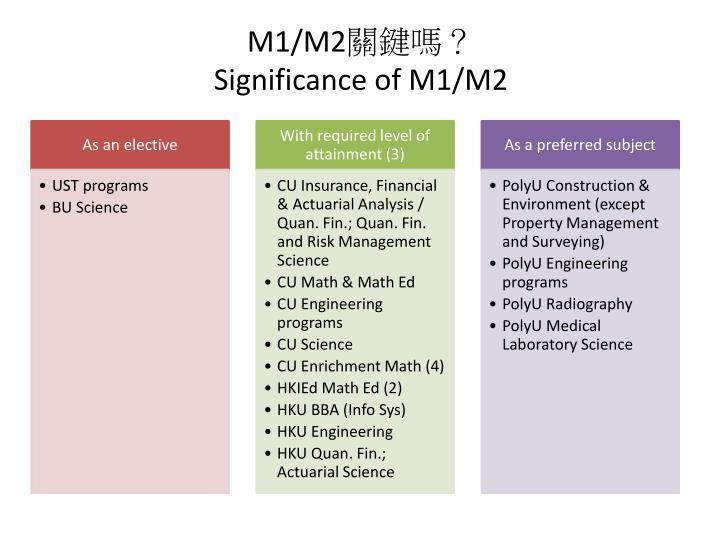 M1/M2