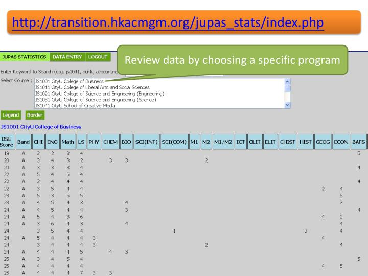 http://transition.hkacmgm.org/jupas_stats/index.php