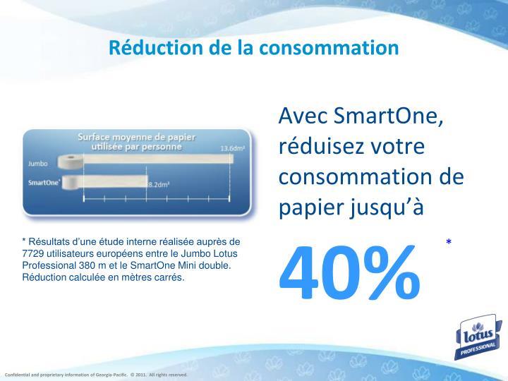 Réduction de la consommation