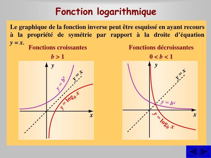 Fonction logarithmique