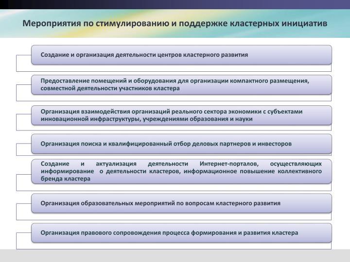Мероприятия по стимулированию и поддержке кластерных инициатив