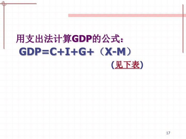 GDP=C+I+G+