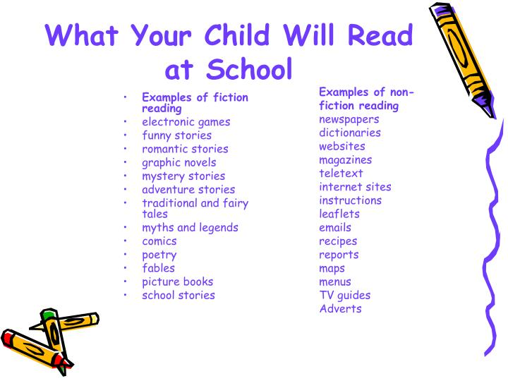 What Your Child Will Read at School