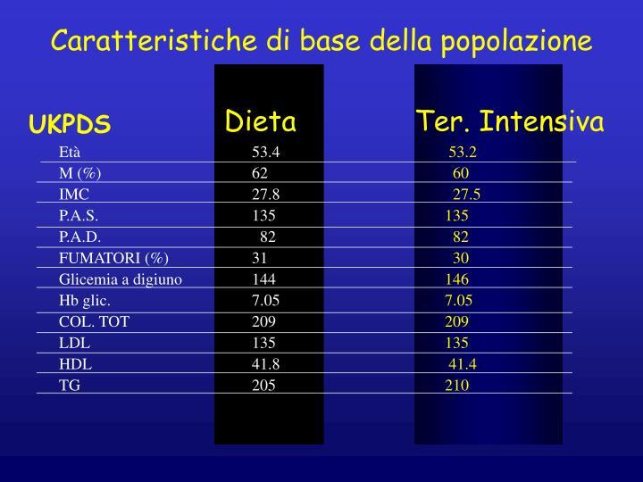 Caratteristiche di base della popolazione