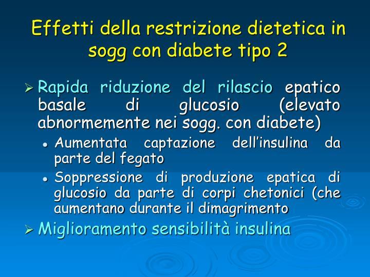 Effetti della restrizione dietetica in