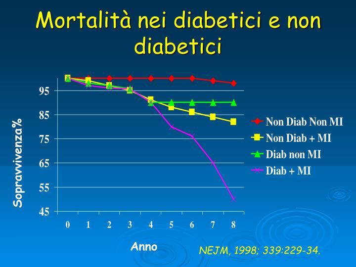 Mortalità nei diabetici e non diabetici