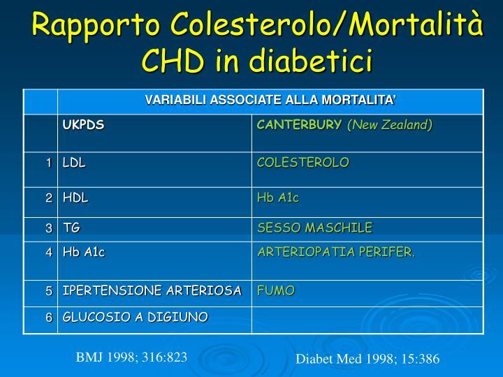 Rapporto Colesterolo/Mortalità CHD in diabetici