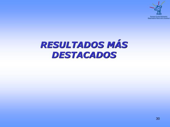 RESULTADOS MÁS DESTACADOS