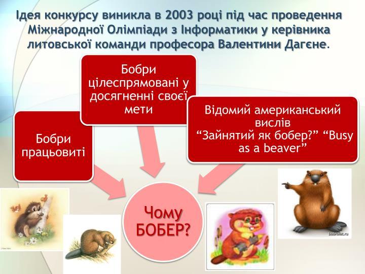 Ідея конкурсу виникла в 2003 році під час проведення Міжнародної Олімпіади з Інформатики у керівника литовської команди професора Валентини