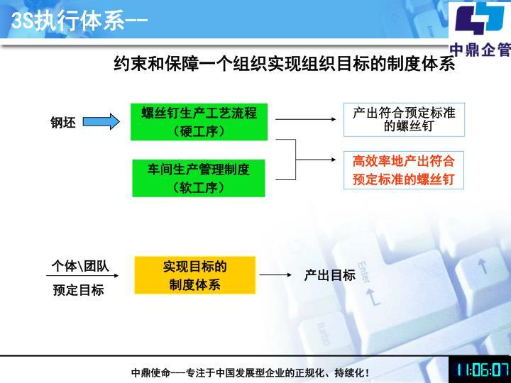 车间生产管理制度