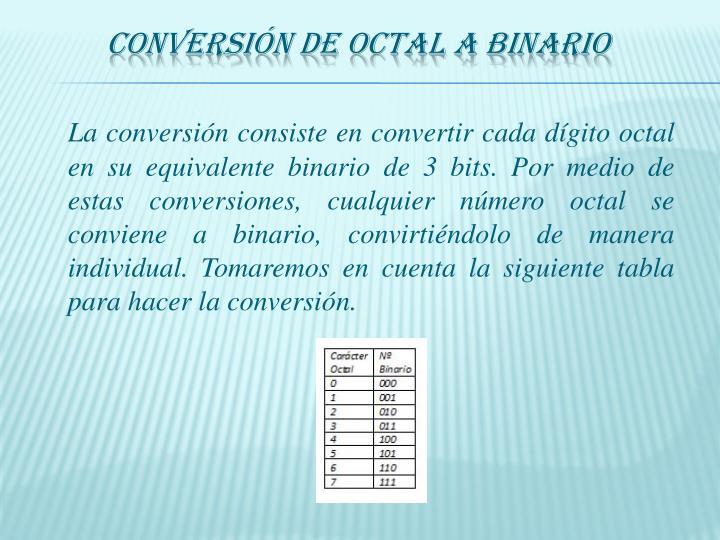 La conversión consiste en convertir cada dígito octal en su equivalente binario de 3 bits. Por medio de estas conversiones, cualquier número octal se conviene a binario, convirtiéndolo de manera individual. Tomaremos en cuenta la siguiente tabla para hacer la conversión.