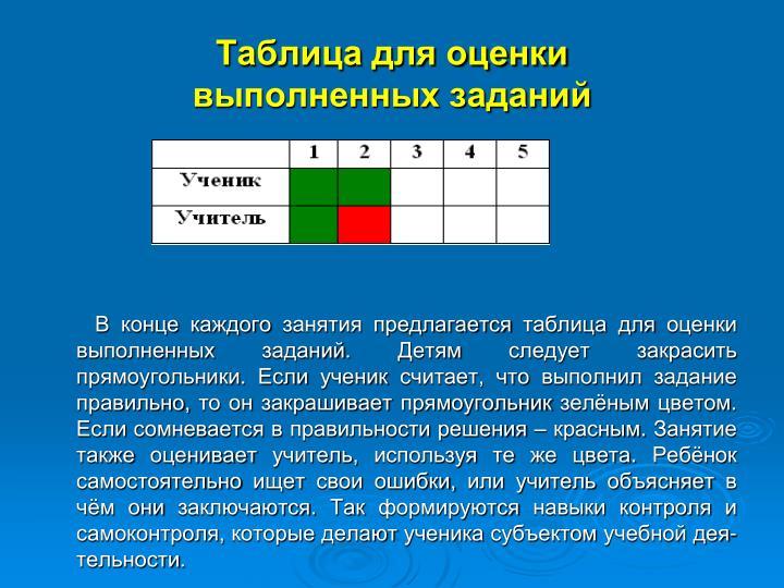 Таблица для оценки