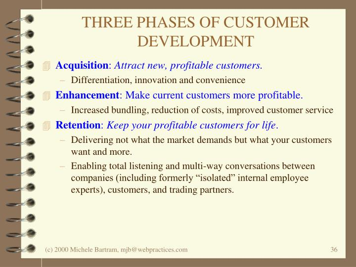 THREE PHASES OF CUSTOMER DEVELOPMENT