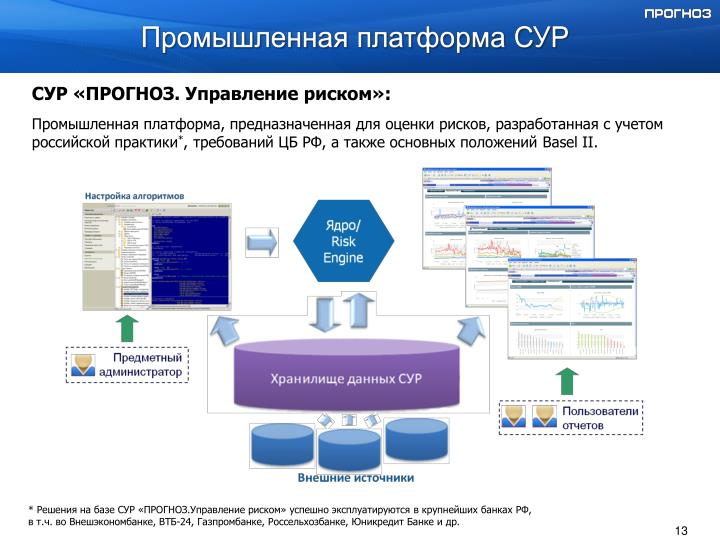 Промышленная платформа СУР