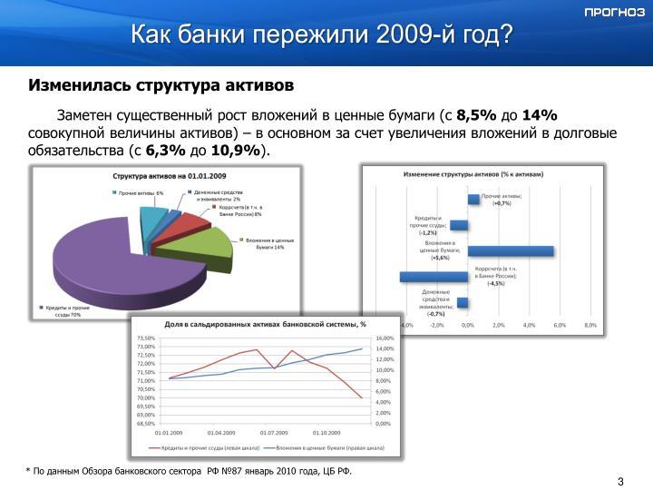 Как банки пережили 2009-й год?