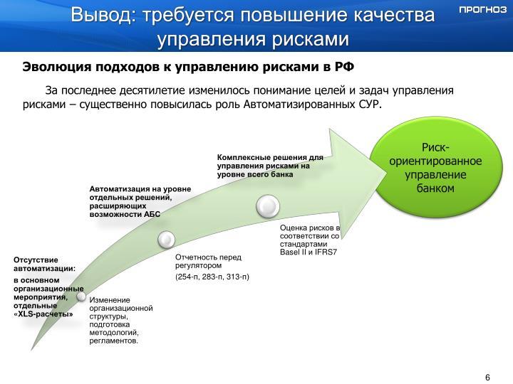 Вывод: требуется повышение качества управления рисками