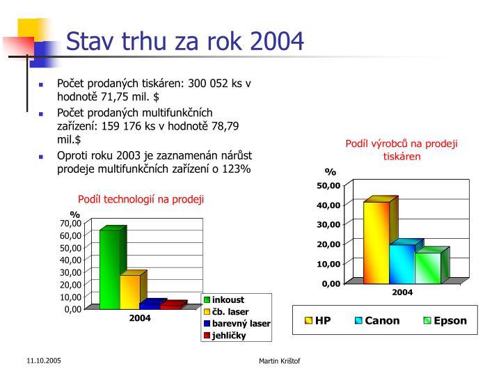 Stav trhu za rok 2004