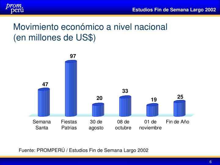 Movimiento económico a nivel nacional