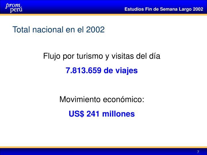 Total nacional en el 2002