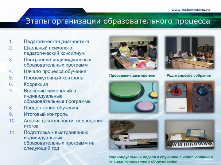 Этапы организации образовательного процесса