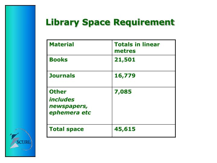 Library Space Requirement