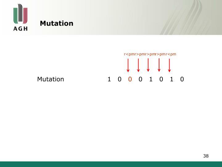 Mutation