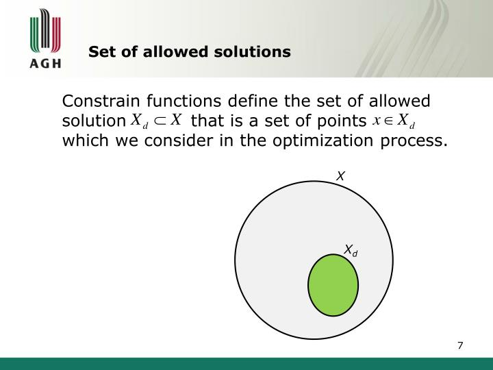 Set of allowed solutions