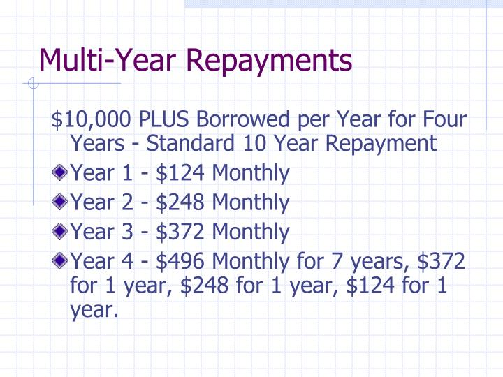 Multi-Year Repayments