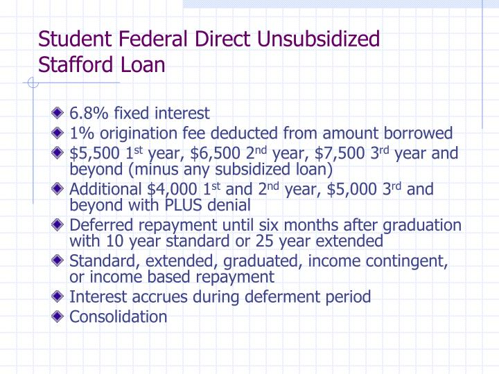 Student Federal Direct Unsubsidized Stafford Loan