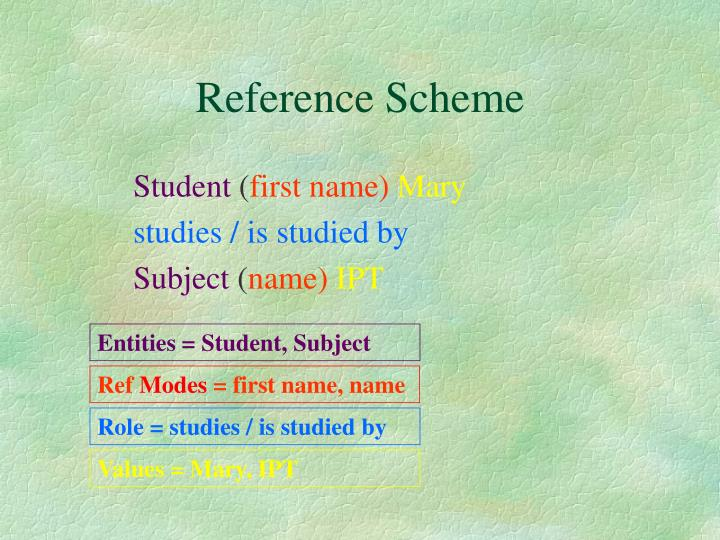 Reference Scheme
