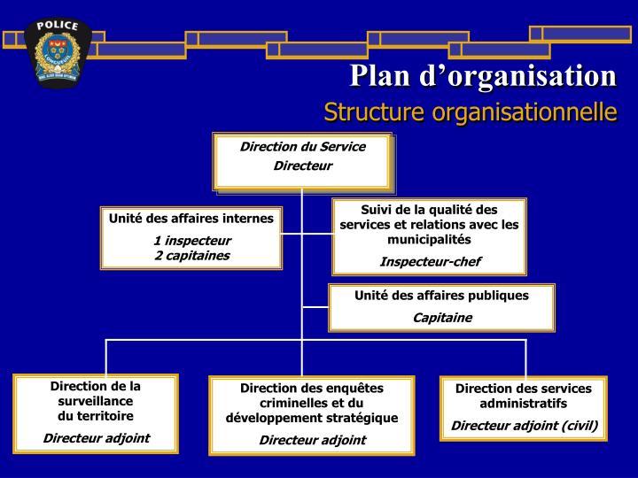 Plan d'organisation