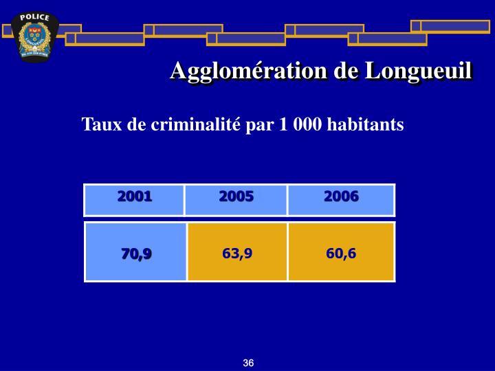 Taux de criminalité par 1 000 habitants