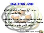 scatters 500